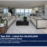 The 2018 Key Biscayne Luxury Condo Report