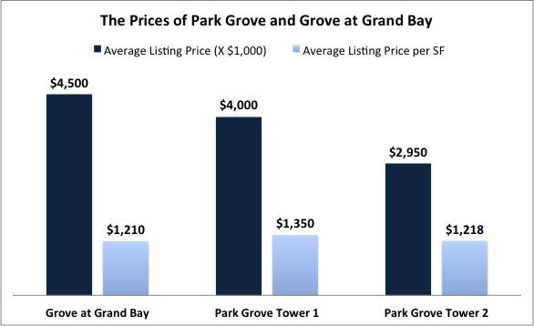 price-gagb-pg