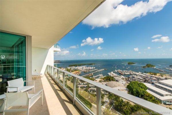 What Miami Condos For Sale Can You Afford? Comparing the Different Miami Condos in Price per SF